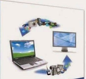 Cách sử dụng hdd di dong chạy trên máy MAC